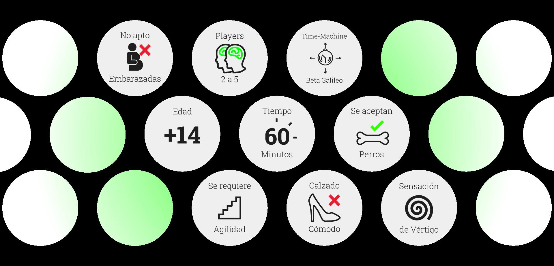 Iconos sobre el juego Cronologic 1